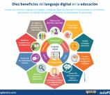 Beneficios del lenguaje digital en la educación