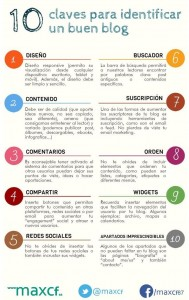 identificar-blog