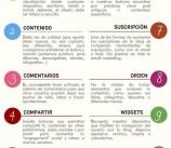 #INFOGRAFÍA: 10 claves para hacer un buen blog
